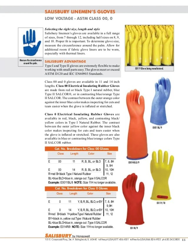 available also salisbury insulating rubber gloves electrical hand protec  rh slideshare
