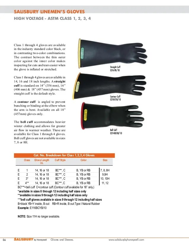 in also salisbury insulating rubber gloves electrical hand protec  rh slideshare