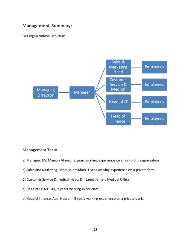 management summary our organizational structure also sample business plan online shop rh slideshare