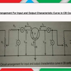 Common Base Configuration Circuit Diagram 2000 Pontiac Grand Prix Gtp Stereo Wiring Bjt Input And Output Characteristics In Arrangement For Characteristic Curve Cb