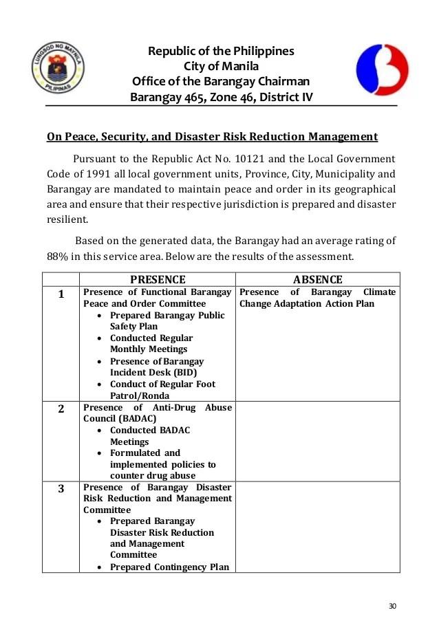 Barangay 465 Zone 46 State Of Barangay Governance