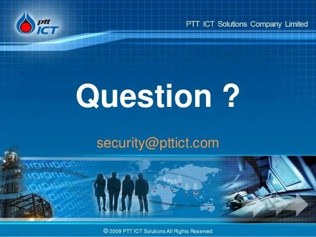 Integ Security Solutions