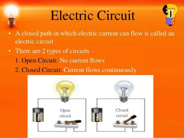 Open Electric Circuit Closed Electric Circuit It Is Called Complete