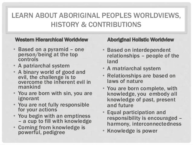 2012 Teaching About Canadas Aboriginal Peoples 11 MB