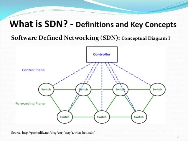 SDN And Cost Savings Presented At The DGI 2014 Government Cloud Com