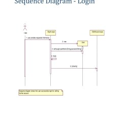 Sequence Diagram For Hotel Reservation System Light Switch To Wiring Of Management
