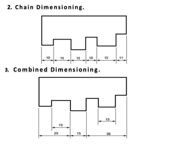 projection of Sectional viewengineering drawing btech