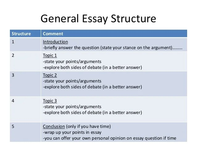 Section b essay structure tips