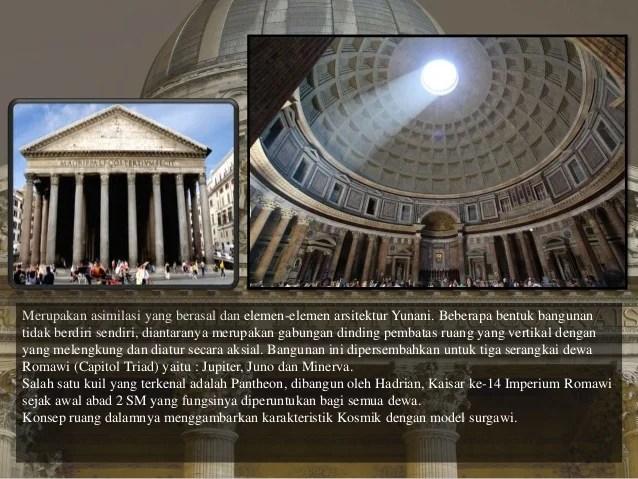 Sejarah Perkembangan Arsitektur Dunia Romawi