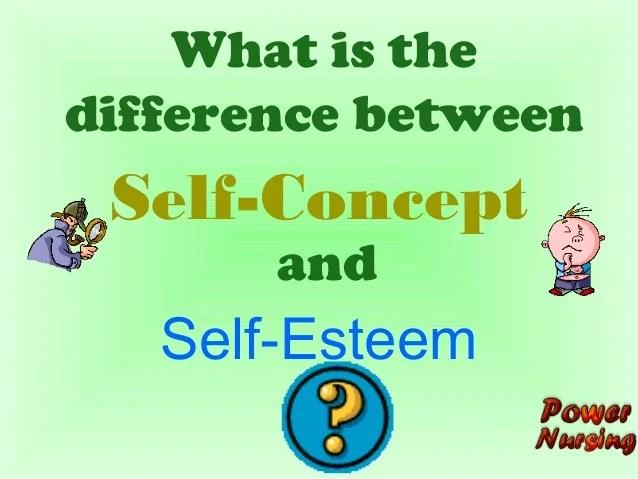 Phd thesis on self esteem ibibliowebfc2com
