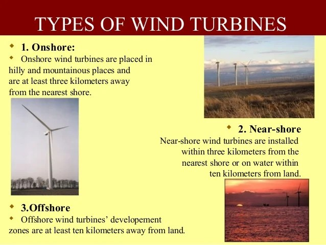 Types Turbines Water
