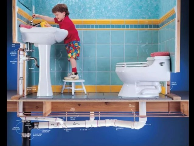 Plumbing In Architecture