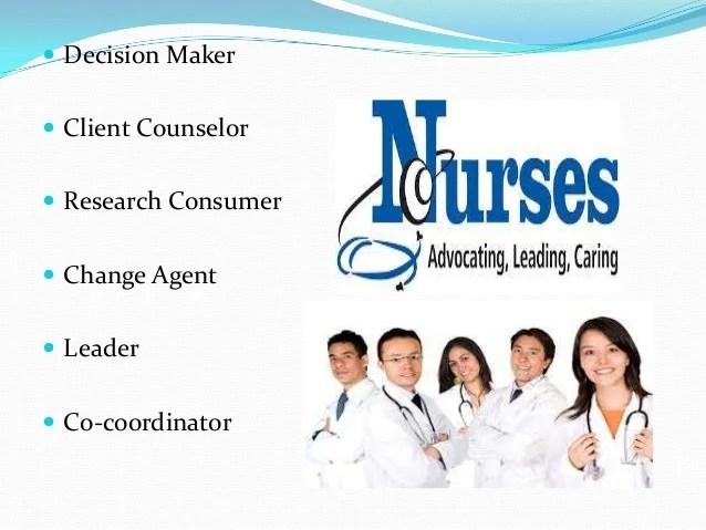 perspectives of nursing