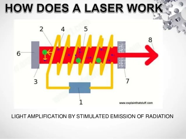Seminar on laser ignition system