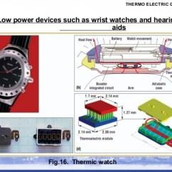 Thermoelectric Generator Diagram Security Camera Wiring Generators Seminar Ieee