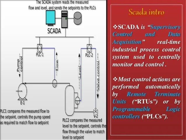 lube oil system diagram 2006 chevy cobalt headlight wiring steam turbine protections using scada plc 5