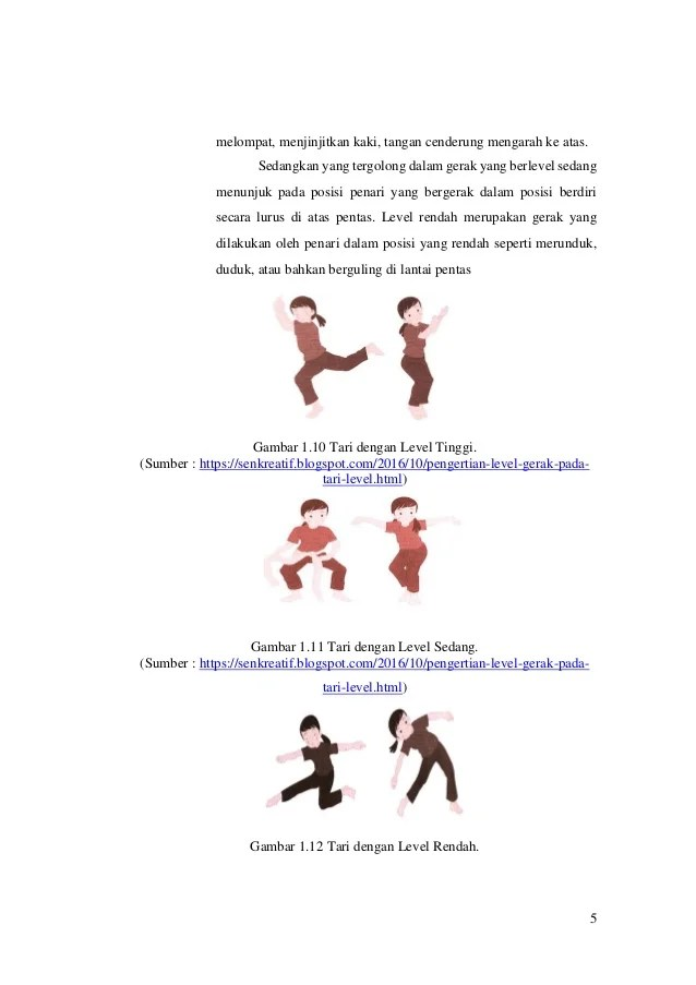 Pada Level Tinggi Penari Biasanya Melakukan Gerakan : level, tinggi, penari, biasanya, melakukan, gerakan, MODUL, BUDAYA, UNSUR,, JENIS, TEKNIK