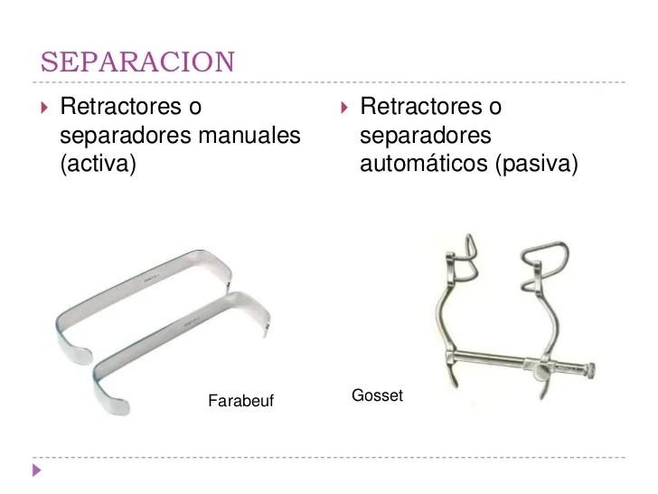 Cirugia Tipos de Separadores