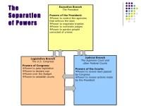 Separation Of Powers Worksheet Worksheets For School ...