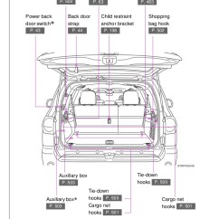 2008 F350 Trailer Plug Wiring Diagram What Is A Bohr Rutherford Fuse Box For Toyota Prius Library Explained Diagrams Jpg 728x1126 Fuses