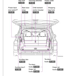 toyota prius fuse box explained wiring diagrams jpg 728x1126 prius fuses [ 728 x 1126 Pixel ]