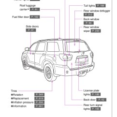 1996 Toyota Land Cruiser Electrical Wiring Diagram Ewd Prodigy 2 Brake Controller 2012 Sequoia Engine | Library