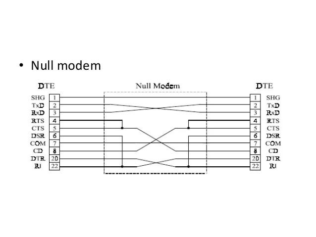 Structure Wiring Modem