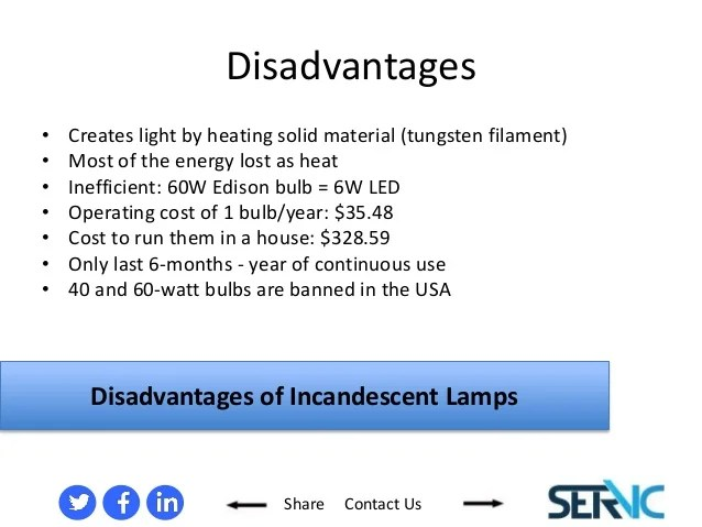 Led Light Bulb Heat