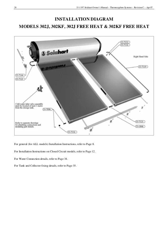 hot water tank wiring diagram murray riding lawn mower service solahart jakarta selatan 0813.1346.2267