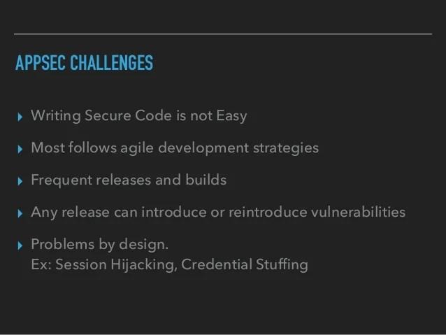 Web Csrf Xss Security