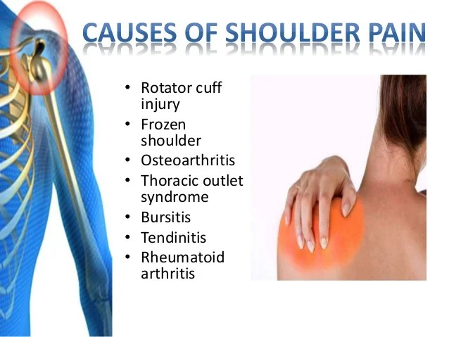 Shoulder pain solutions from Arizona Injury Medical Associates