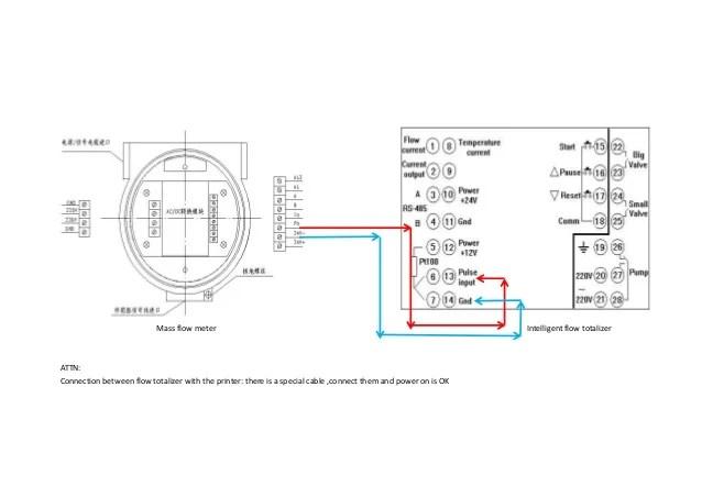 Signal wiring diagram of mass flowmeter and quantitative