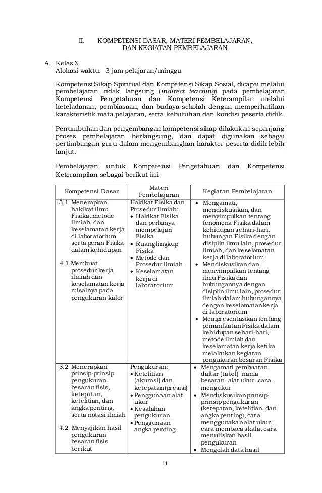 Silabus Fisika Sma Kurikulum 2013 Revisi 2018 : silabus, fisika, kurikulum, revisi, Silabus, Fisika-sma-revisi-2016