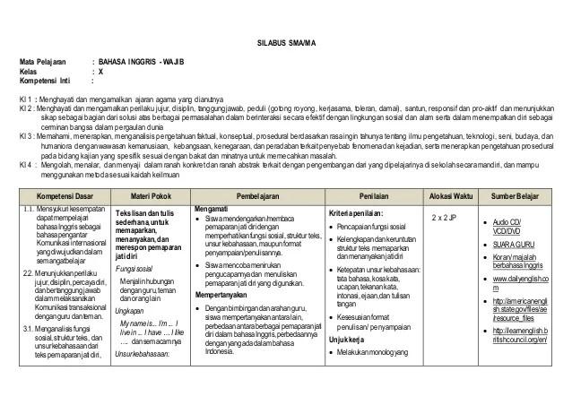 Contoh Silabus Bahasa Inggris Sma Kelas X Bagikan Kelas Dokterandalan