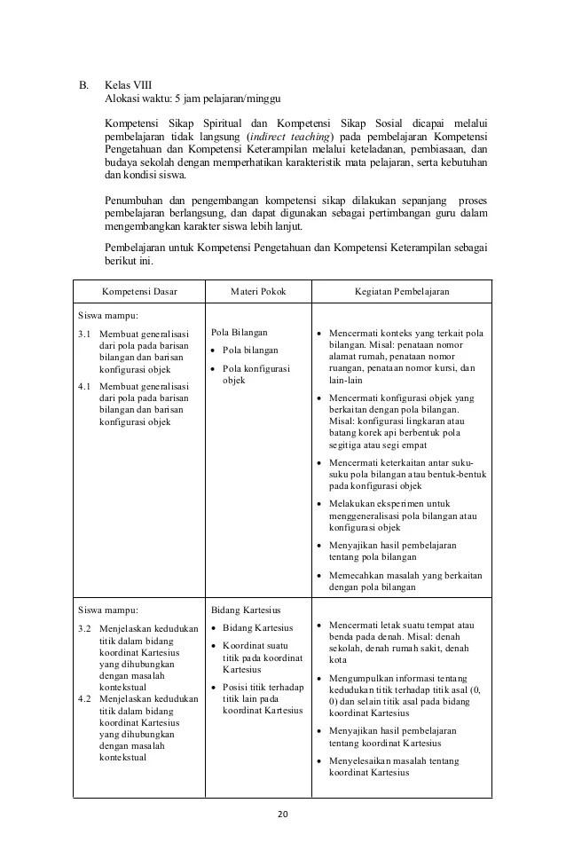 Silabus Matematika Kelas 8 Kurikulum 2013 Revisi 2018 : silabus, matematika, kelas, kurikulum, revisi, Silabus, Matematika, Revisi, 2017-ok