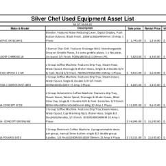 Kitchen Equipment List Contemporary Table Silver Chef New Zealand Used Asses Asset Make Model Description Sale Price Rental Weekly 0157927 Blendtec Ektecsmq Blender