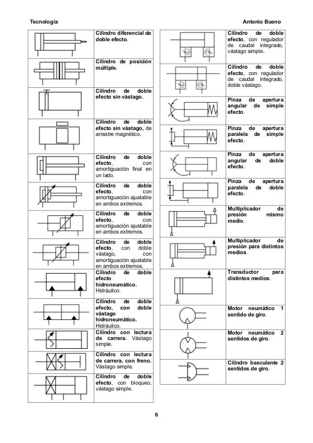 lowe s trailer wiring diagram