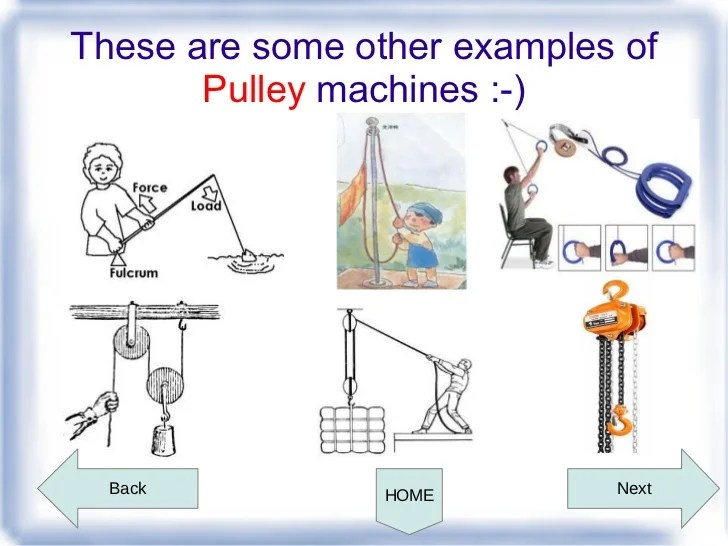 10 Examples Wheel And Axle