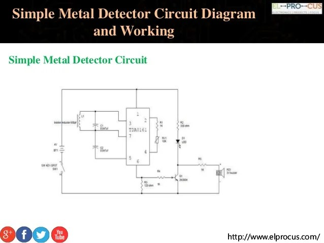 Gold Detector Schematic Diagram Pictures On Gold Detector Circuit