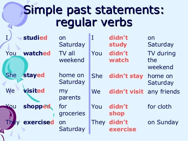 Simple Past Regular Verbs