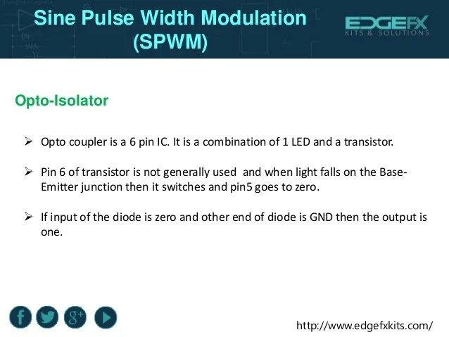Amplitudemodulationcircuit Amplitude Modulation Circuit Http Www
