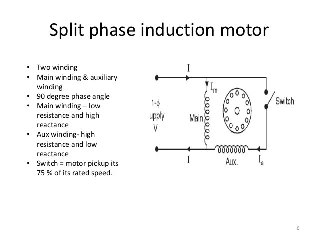 wiring diagram of capacitor start induction motor domestic electrical symbols how does a split phase work - impremedia.net