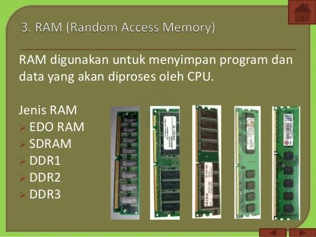 Sistem Komputer (hardware