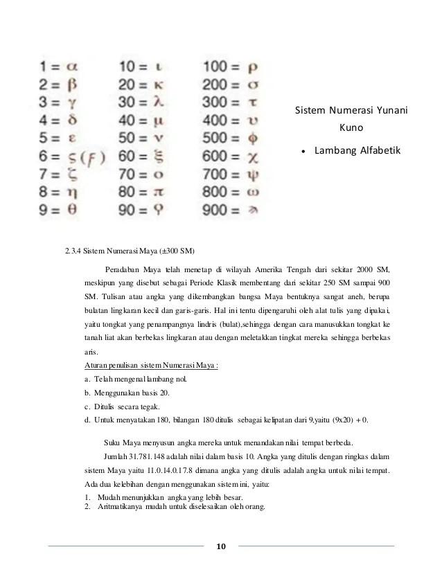 Angka Yunani : angka, yunani, Sistem, Numerasi