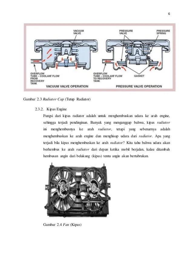 Fungsi Sistem Pendingin : fungsi, sistem, pendingin, Sistem, Pendingin