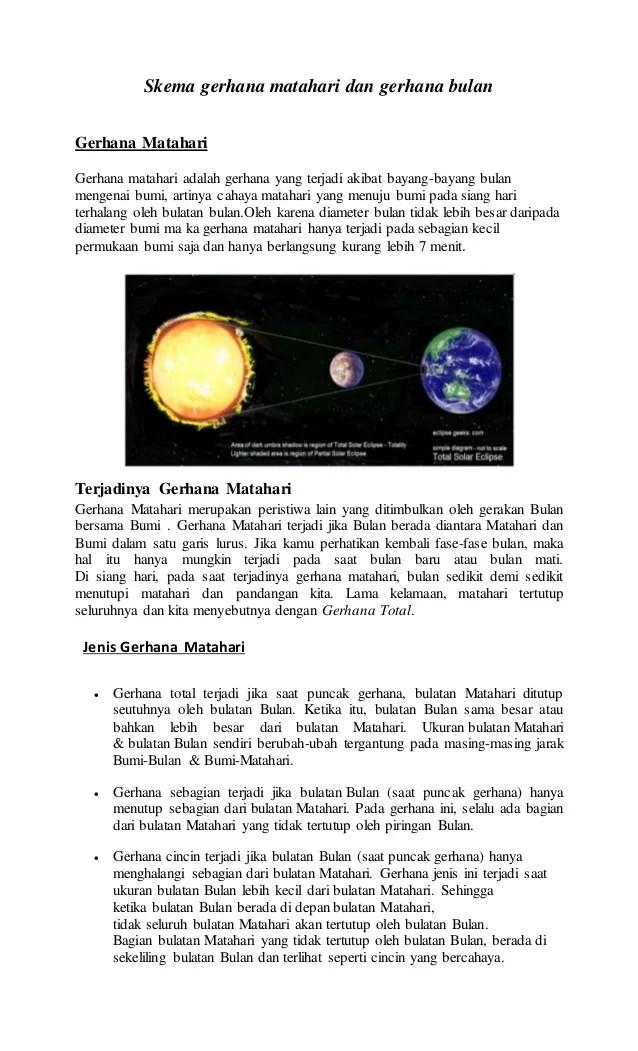 Gerhana Bulan Dan Penjelasannya : gerhana, bulan, penjelasannya, Skema, Gerhana, Matahari, Bulan