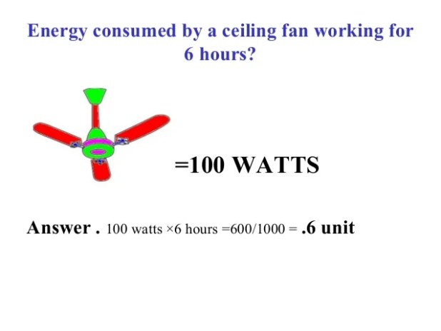 Ceiling fan power draw gradschoolfairs power consumption of household equipments in india electricity by ceiling fan mozeypictures Images