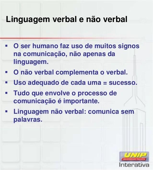 Slide De Aula Comunicação Empresarial Und 1