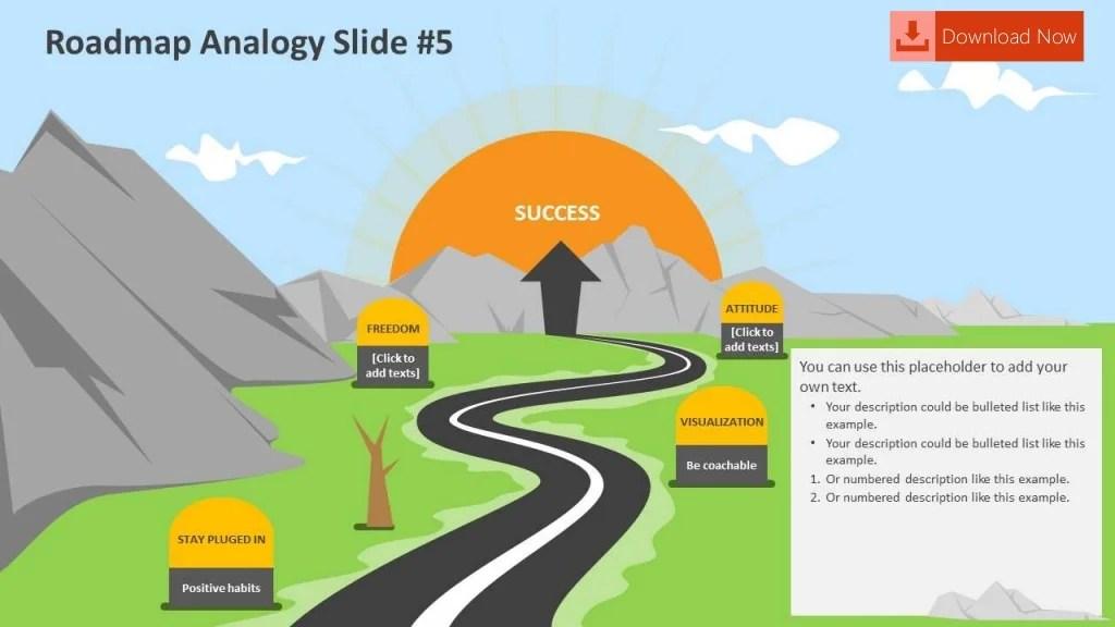 Roadmap Analogy Editable PowerPoint Slides