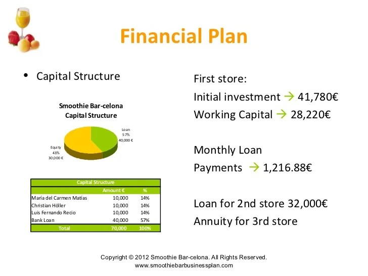 Image Result For Financial Annuity